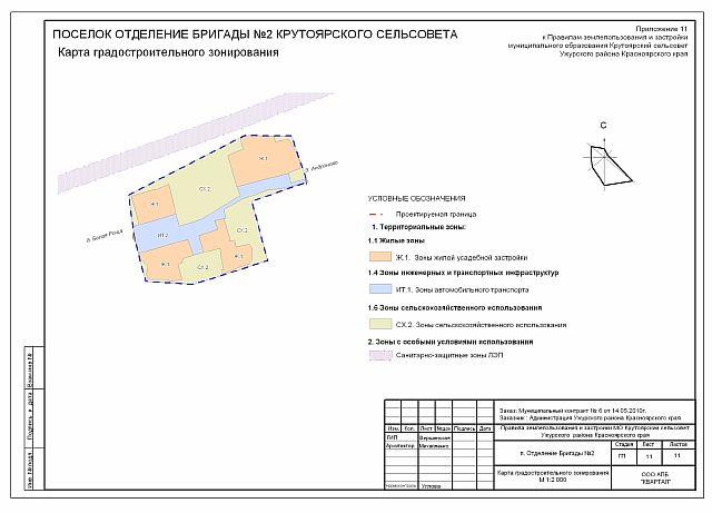 11_Отделение_Бригады_№2_градостроительное_зонирование