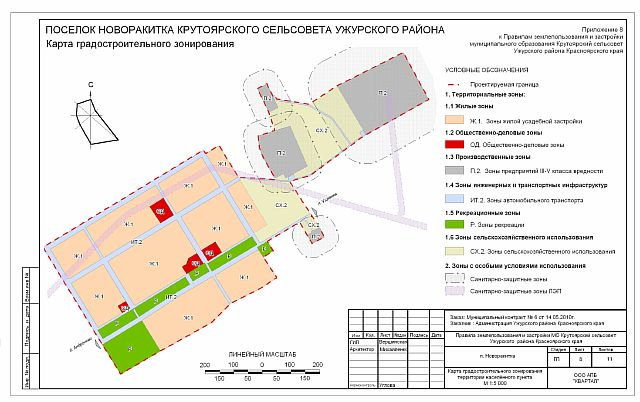 8_Новоракитка_градостроительное_зонирование